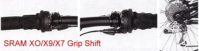SRAM Grip Shift